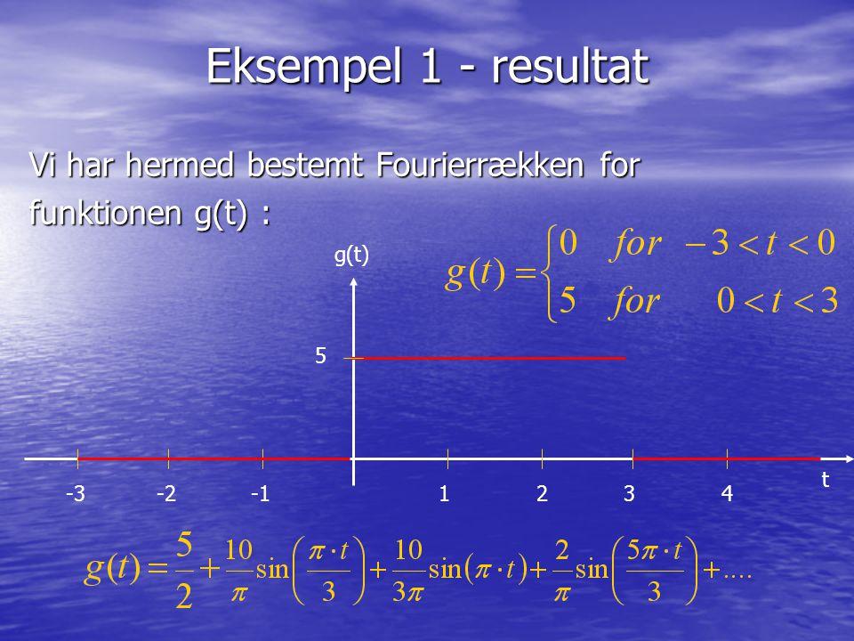 Eksempel 1 - resultat Vi har hermed bestemt Fourierrækken for funktionen g(t) : 1234 g(t) -3-2 t 5