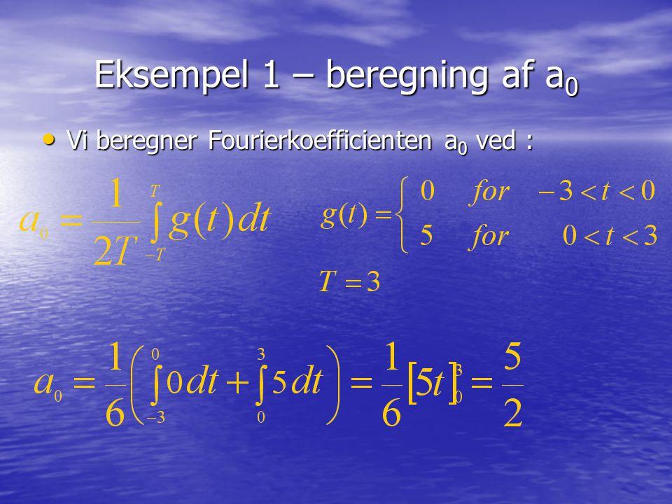 Eksempel 1 – beregning af a n Vi beregner Fourierkoefficienten a n ved : Vi beregner Fourierkoefficienten a n ved :