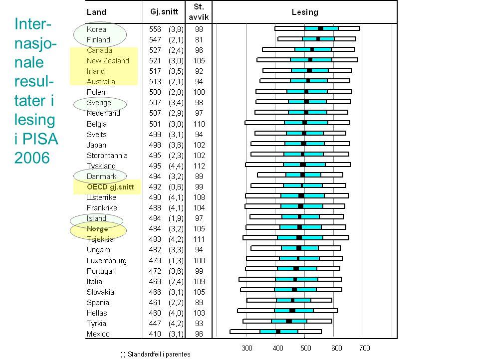 Inter- nasjo- nale resul- tater i lesing i PISA 2006