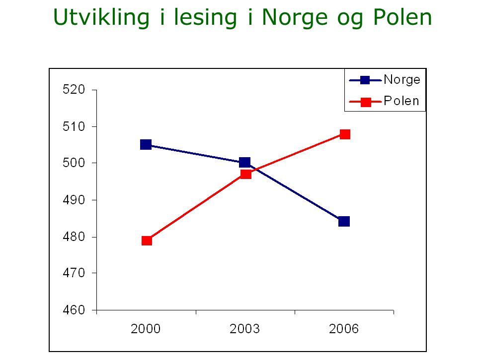 Utvikling i lesing i Norge og Polen