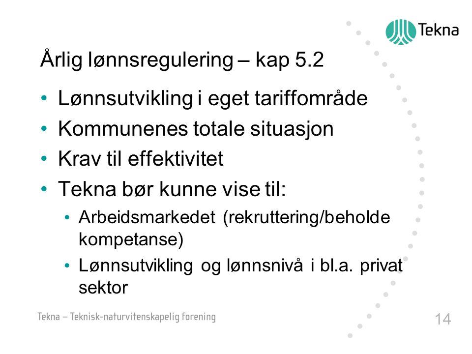 14 Lønnsutvikling i eget tariffområde Kommunenes totale situasjon Krav til effektivitet Tekna bør kunne vise til: Arbeidsmarkedet (rekruttering/behold