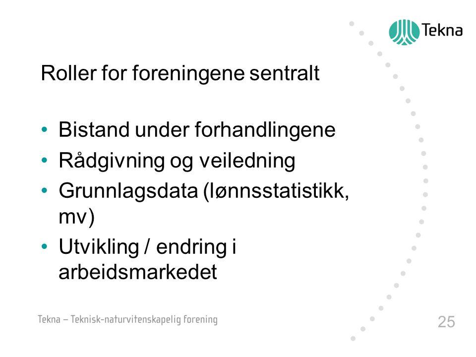 25 Roller for foreningene sentralt Bistand under forhandlingene Rådgivning og veiledning Grunnlagsdata (lønnsstatistikk, mv) Utvikling / endring i arb