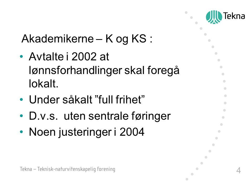 """4 Akademikerne – K og KS : Avtalte i 2002 at lønnsforhandlinger skal foregå lokalt. Under såkalt """"full frihet"""" D.v.s. uten sentrale føringer Noen just"""