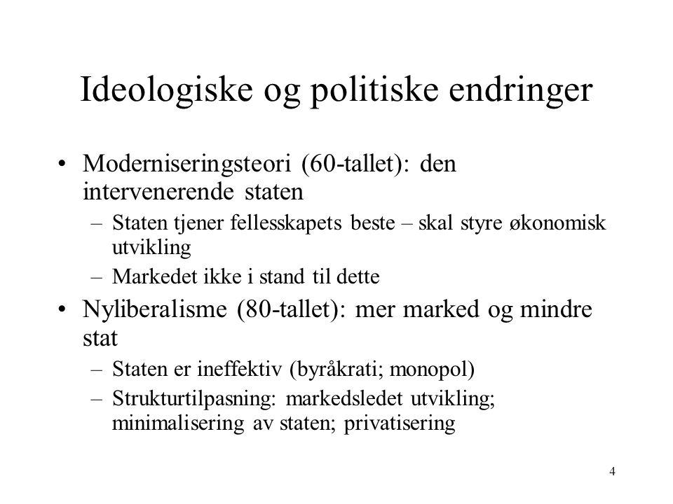 4 Ideologiske og politiske endringer Moderniseringsteori (60-tallet): den intervenerende staten –Staten tjener fellesskapets beste – skal styre økonom