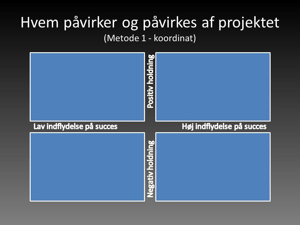 Hvem påvirker og påvirkes af projektet (Metode 1 - koordinat)