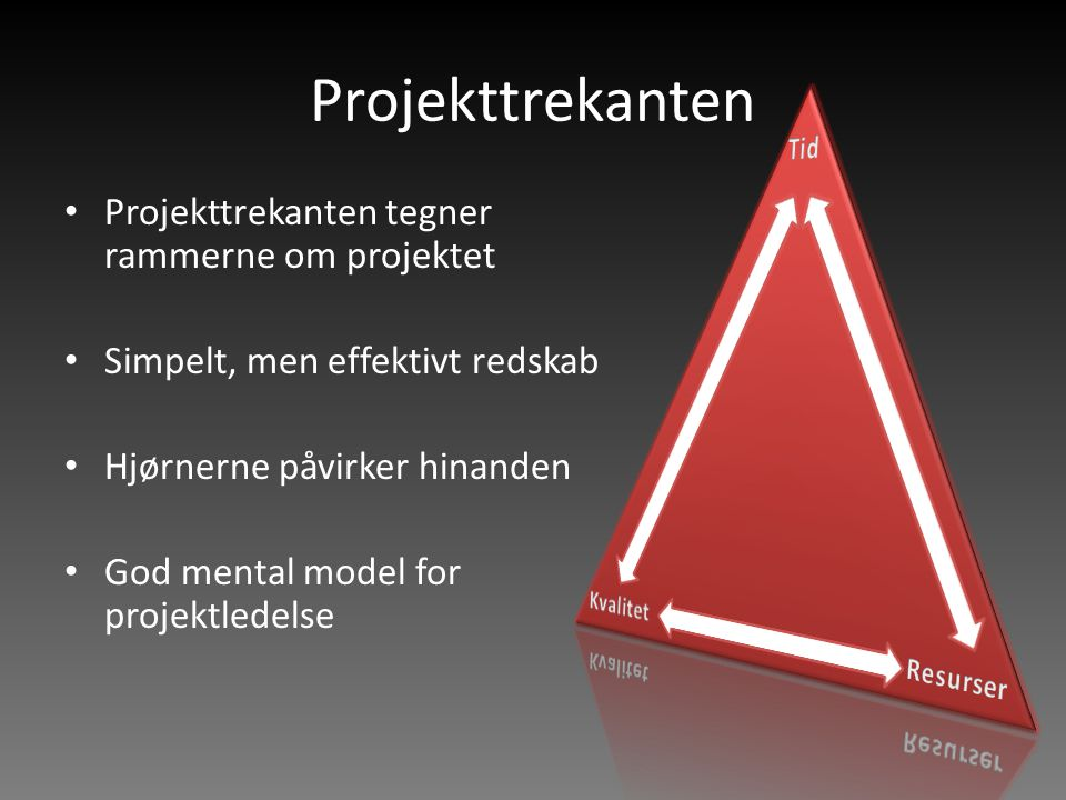 Projekttrekanten Projekttrekanten tegner rammerne om projektet Simpelt, men effektivt redskab Hjørnerne påvirker hinanden God mental model for projekt
