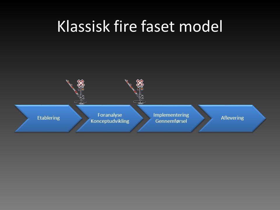 Klassisk fire faset model Etablering Foranalyse Konceptudvikling Implementering Gennemførsel Aflevering
