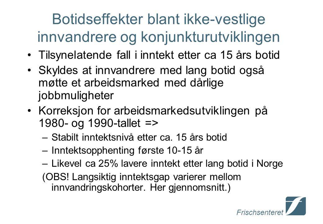 Frischsenteret Inntektsprofiler innvandrere i Norge.