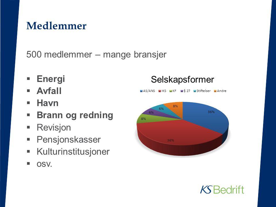 Kommunikasjon Informasjon Nyhetsbrev: månedlig (2x) Nettside: www.ks-bedrift.nowww.ks-bedrift.no Twitter og Facebook