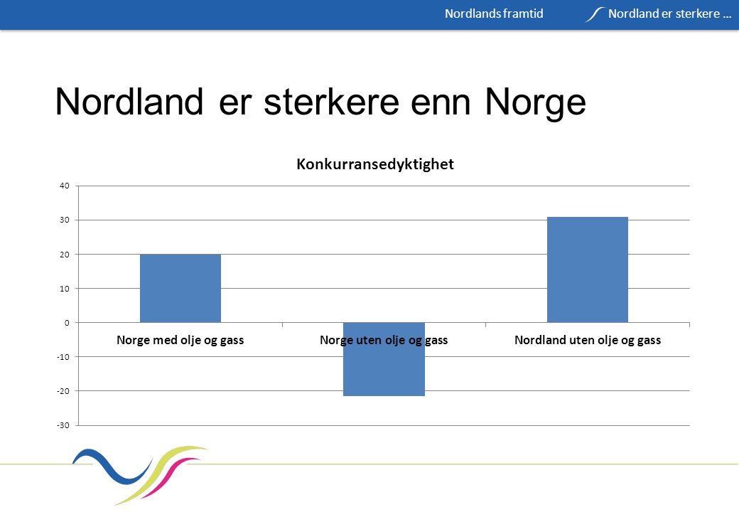 Nordland er sterkere enn Norge Nordlands framtidNordland er sterkere …