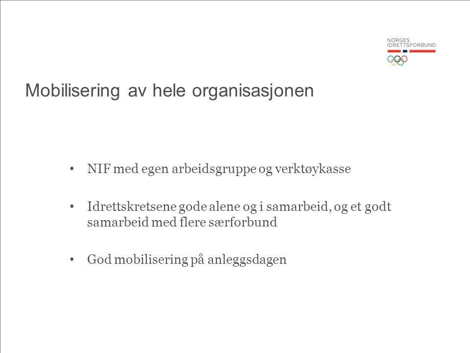 Mobilisering av hele organisasjonen NIF med egen arbeidsgruppe og verktøykasse Idrettskretsene gode alene og i samarbeid, og et godt samarbeid med flere særforbund God mobilisering på anleggsdagen