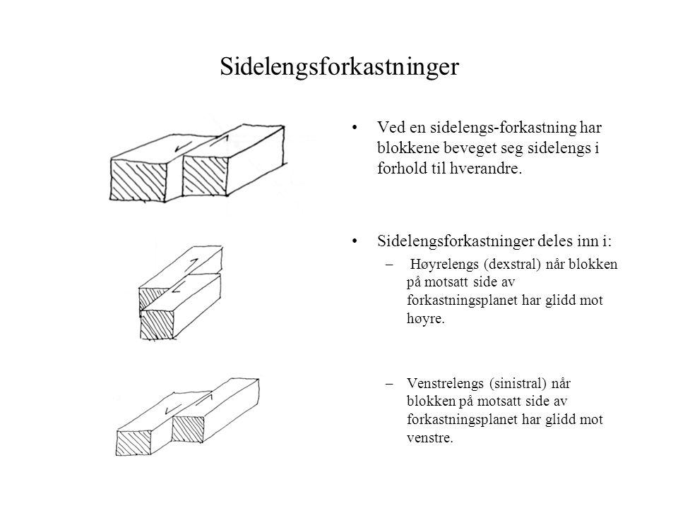 Sidelengsforkastninger Ved en sidelengs-forkastning har blokkene beveget seg sidelengs i forhold til hverandre. Sidelengsforkastninger deles inn i: –