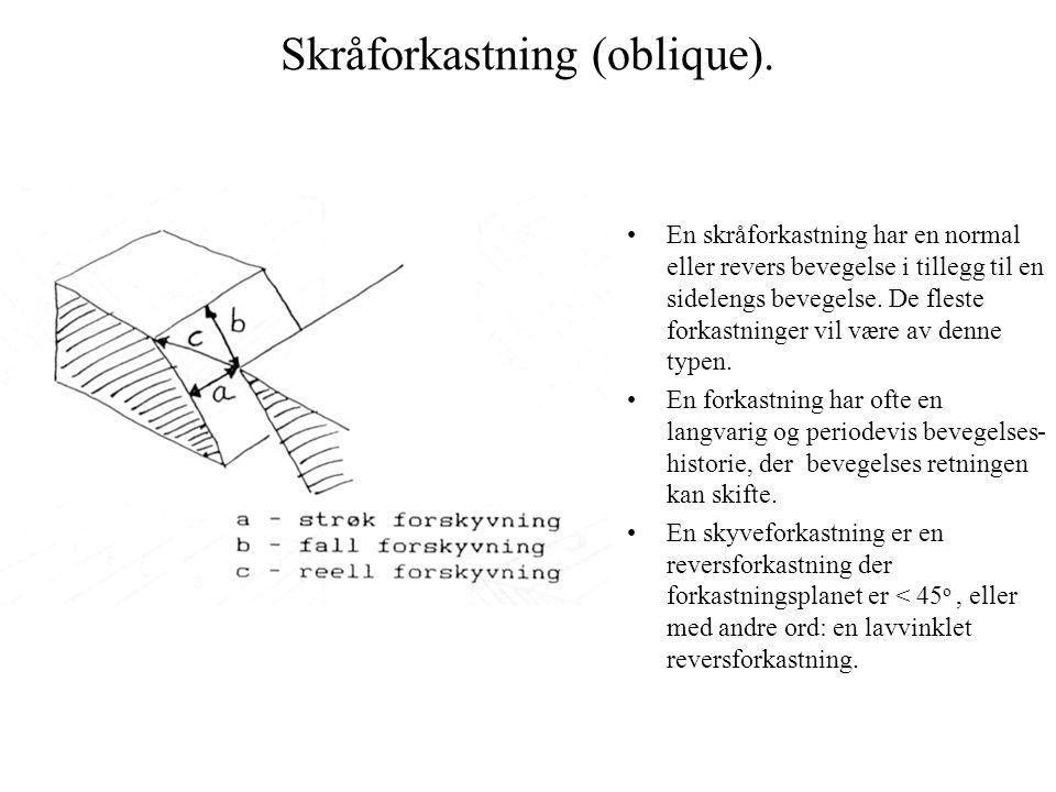 Skråforkastning (oblique). En skråforkastning har en normal eller revers bevegelse i tillegg til en sidelengs bevegelse. De fleste forkastninger vil v