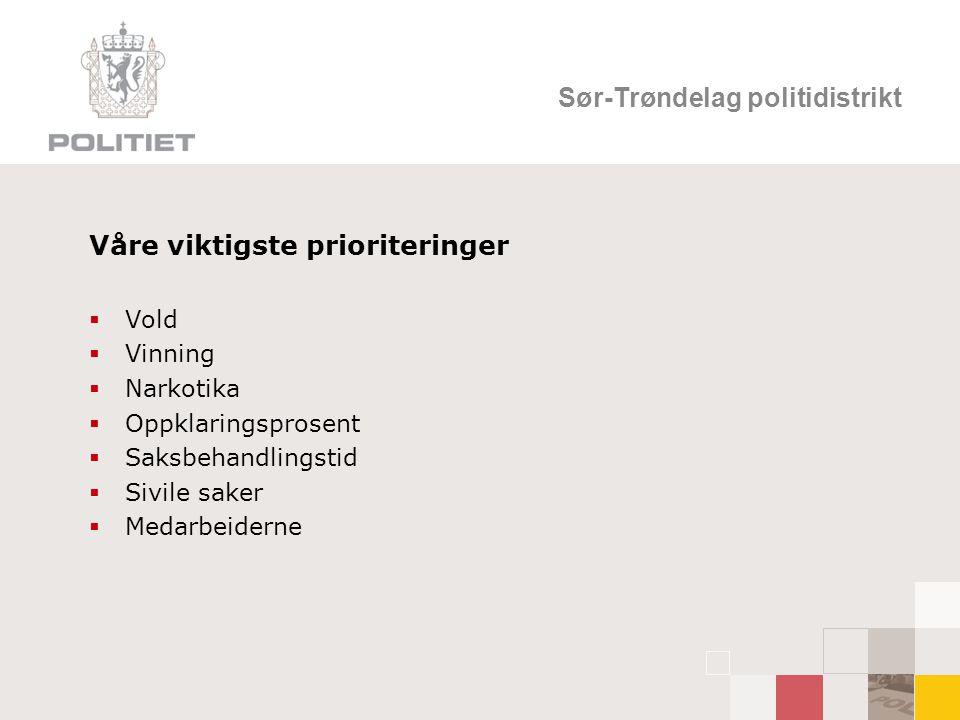 Sør-Trøndelag politidistrikt Våre viktigste prioriteringer  Vold  Vinning  Narkotika  Oppklaringsprosent  Saksbehandlingstid  Sivile saker  Medarbeiderne