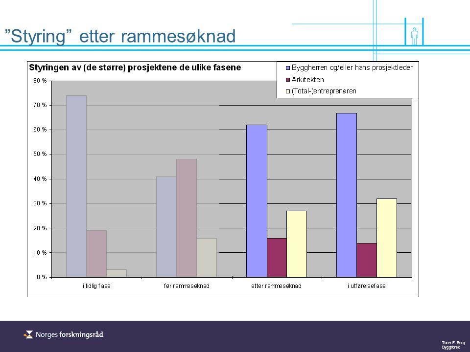 Torer F. Berg Byggforsk Styring i mindre prosjekter