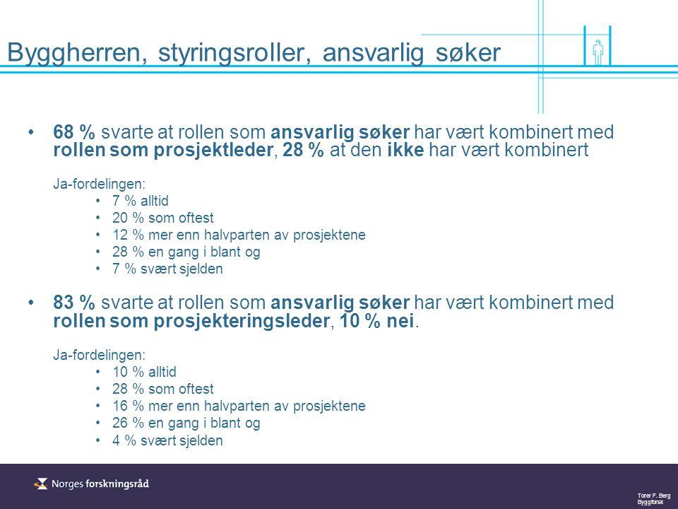 Torer F. Berg Byggforsk Byggherren, styringsroller, ansvarlig søker 68 % svarte at rollen som ansvarlig søker har vært kombinert med rollen som prosje