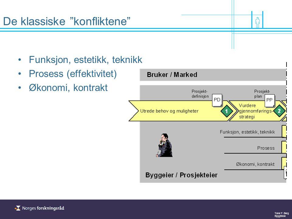 """Torer F. Berg Byggforsk De klassiske """"konfliktene"""" Funksjon, estetikk, teknikk Prosess (effektivitet) Økonomi, kontrakt"""
