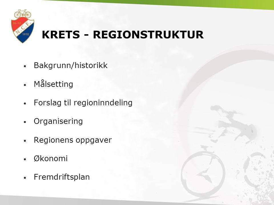 Forbundstinget (hvert 2.år) Forbundsstyret Administrasjon utvalg komité Kretser/Regioner Klubber Organisasjonsmodell