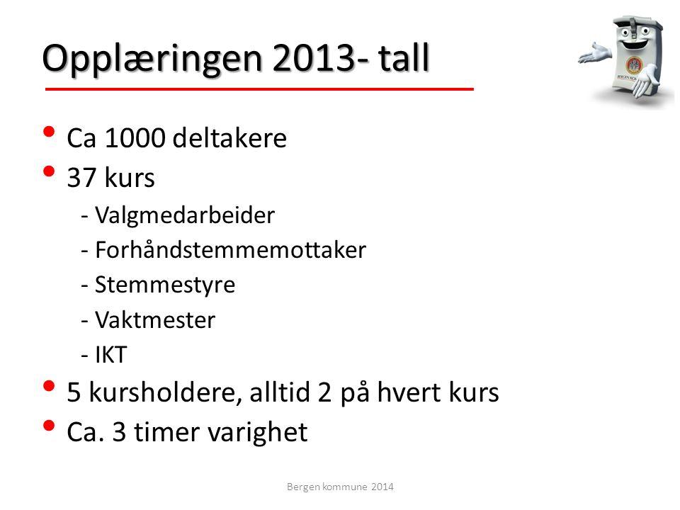Opplæringen 2013- tall Ca 1000 deltakere 37 kurs - Valgmedarbeider - Forhåndstemmemottaker - Stemmestyre - Vaktmester - IKT 5 kursholdere, alltid 2 på hvert kurs Ca.