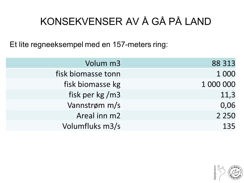 KONSEKVENSER AV Å GÅ PÅ LAND Volum m3 88 313 fisk biomasse tonn 1 000 fisk biomasse kg 1 000 000 fisk per kg /m3 11,3 Vannstrøm m/s0,06 Areal inn m2 2
