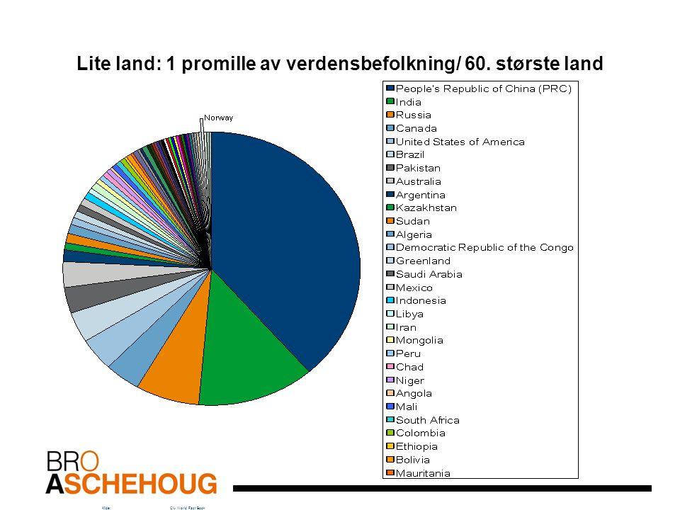 Lite land: 1 promille av verdensbefolkning/ 60. største land Kilde:CIA World Fact Book