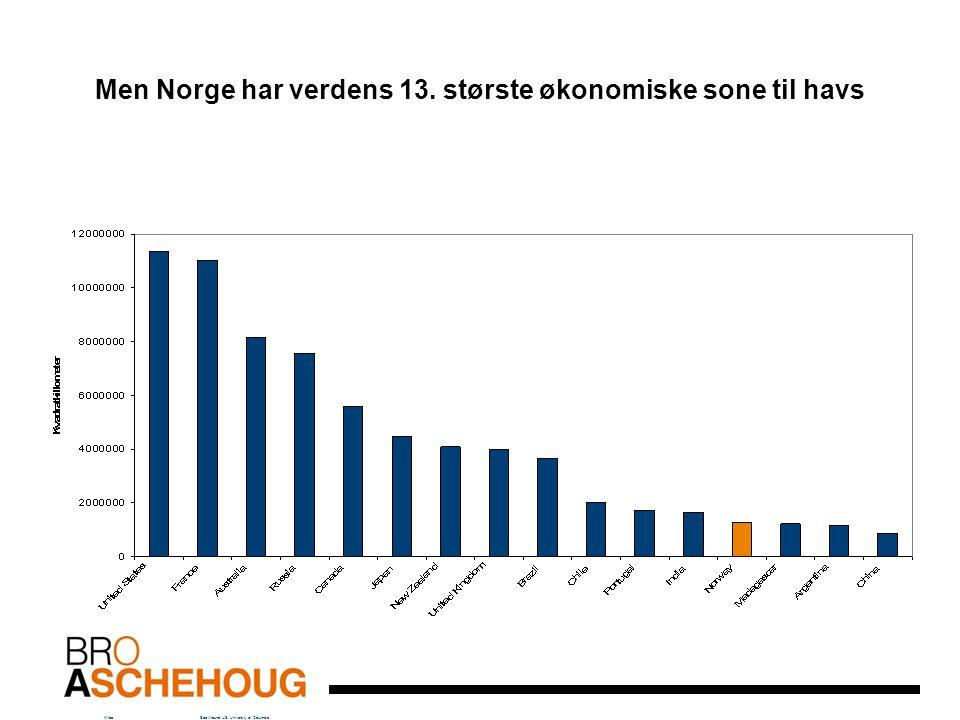 Men Norge har verdens 13. største økonomiske sone til havs Kilde:Sea Around US.