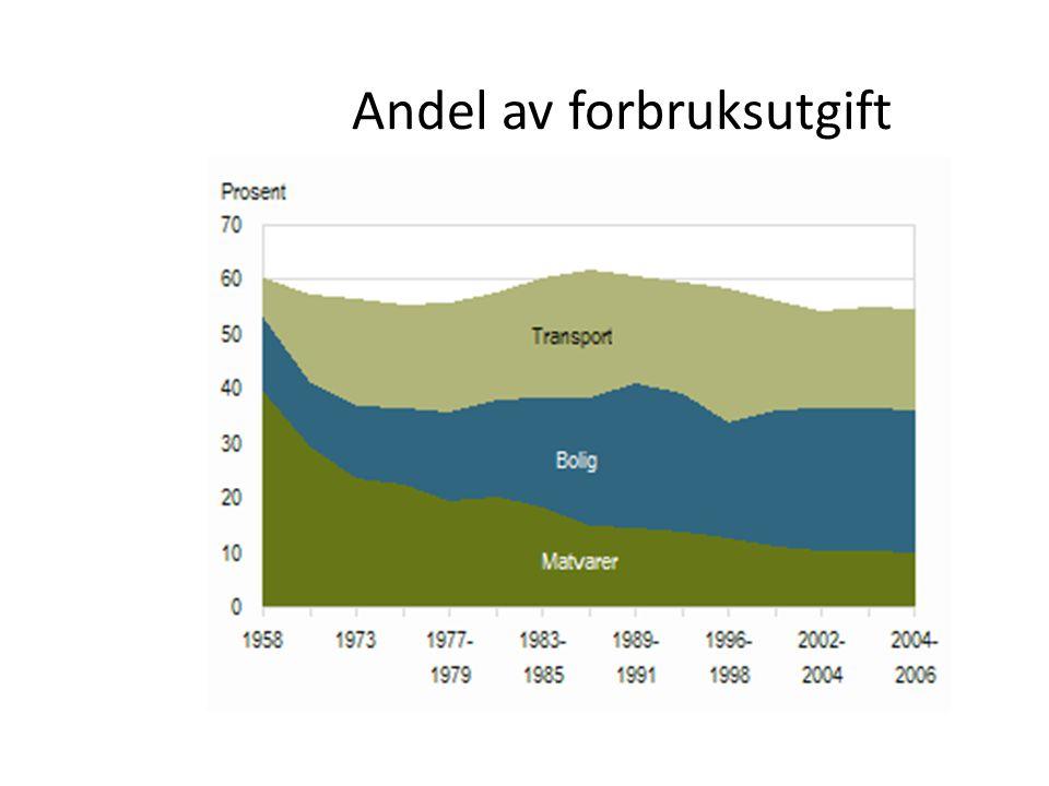 Fortsatt landbruk på Helgeland? Berit Hundåla Mosjøen 24.sept. 2010