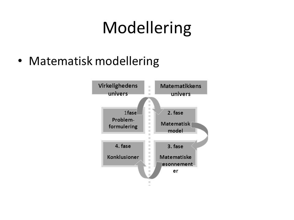 Modellering Matematisk modellering 1fase Problem - formulering 4. fase Konklusioner 3. fase Matematiske ræsonnement er 2. fase Matematisk model Matema