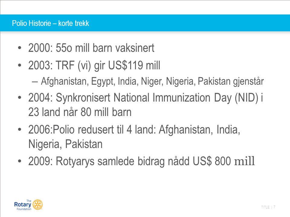 TITLE | 7 Polio Historie – korte trekk 2000: 55o mill barn vaksinert 2003: TRF (vi) gir US$119 mill – Afghanistan, Egypt, India, Niger, Nigeria, Pakis