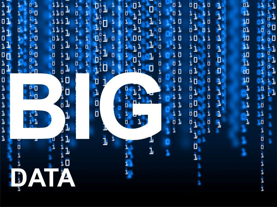I følge IBM vil data vokse med 800% de neste 5 år, over hele verden