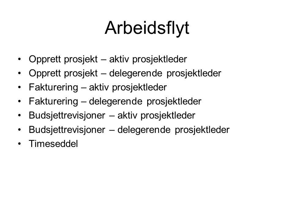Opprett prosjekt – Aktiv prosjektleder Prosjekt ok.