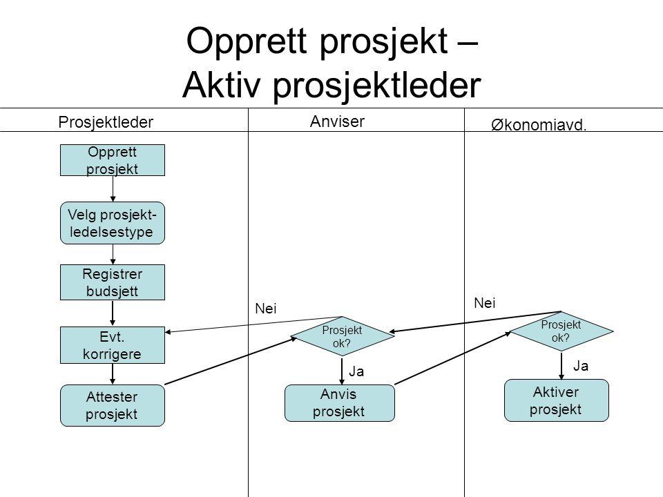Opprett prosjekt – Delegerende prosjektleder Prosjekt ok.