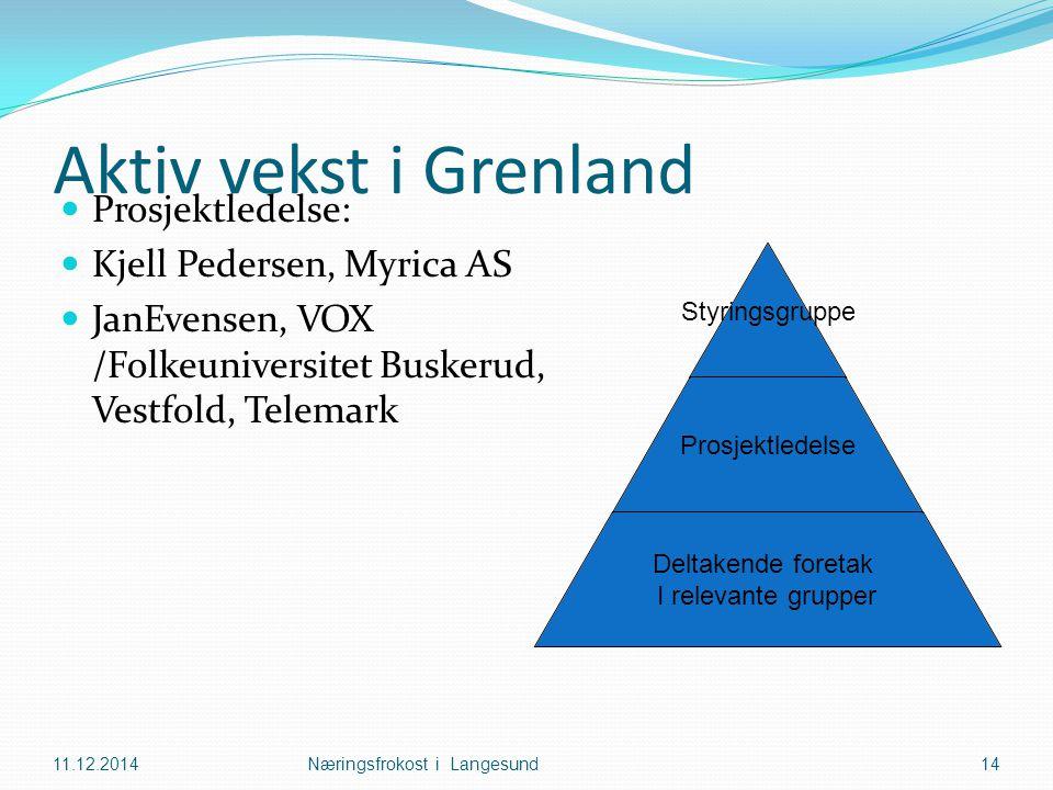 Aktiv vekst i Grenland Prosjektledelse: Kjell Pedersen, Myrica AS JanEvensen, VOX /Folkeuniversitet Buskerud, Vestfold, Telemark 11.12.2014Næringsfrokost i Langesund14 Styringsgruppe Prosjektledelse Deltakende foretak I relevante grupper