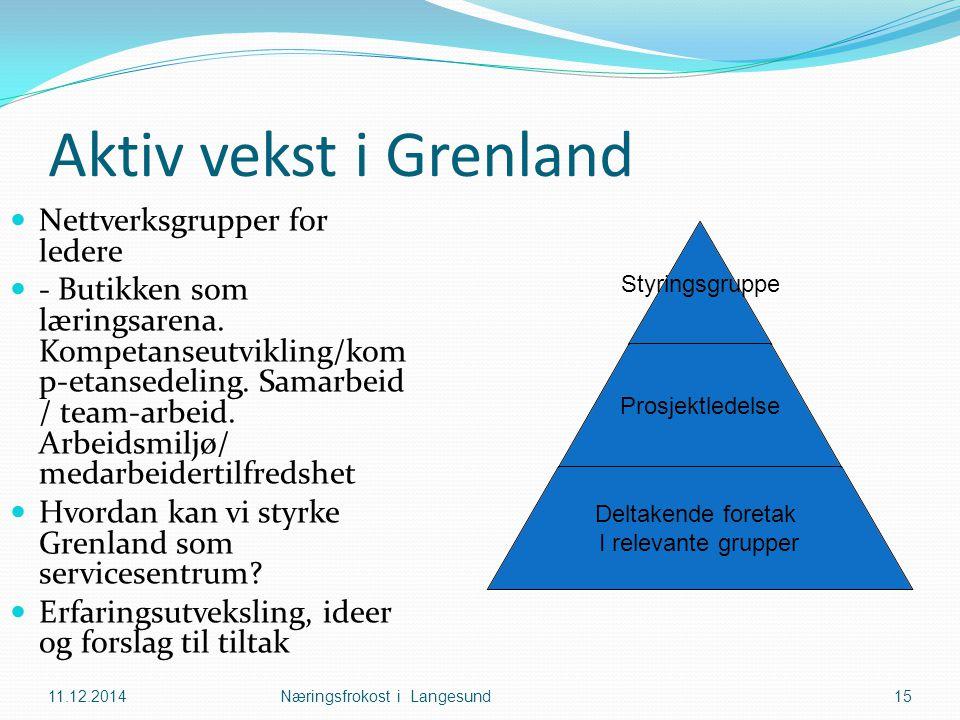 Aktiv vekst i Grenland 11.12.2014Næringsfrokost i Langesund15 Nettverksgrupper for ledere - Butikken som læringsarena. Kompetanseutvikling/kom p-etans