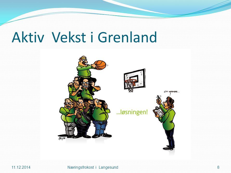 Aktiv Vekst i Grenland 11.12.2014Næringsfrokost i Langesund8
