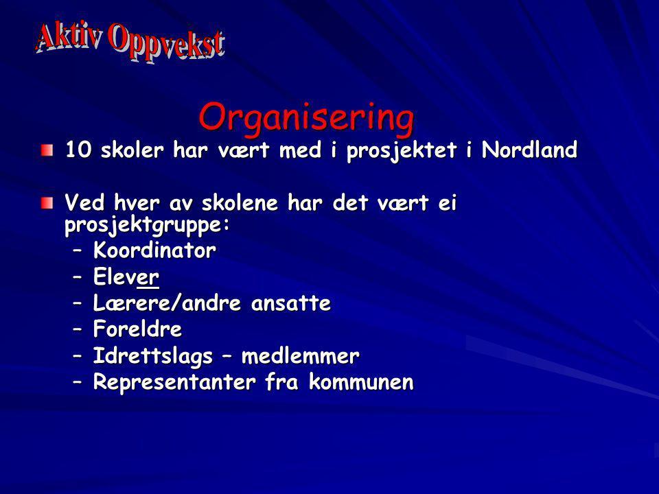 Organisering 10 skoler har vært med i prosjektet i Nordland Ved hver av skolene har det vært ei prosjektgruppe: –Koordinator –Elever –Lærere/andre ansatte –Foreldre –Idrettslags – medlemmer –Representanter fra kommunen
