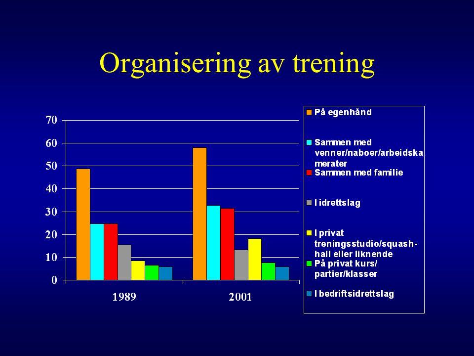 Organisering av trening
