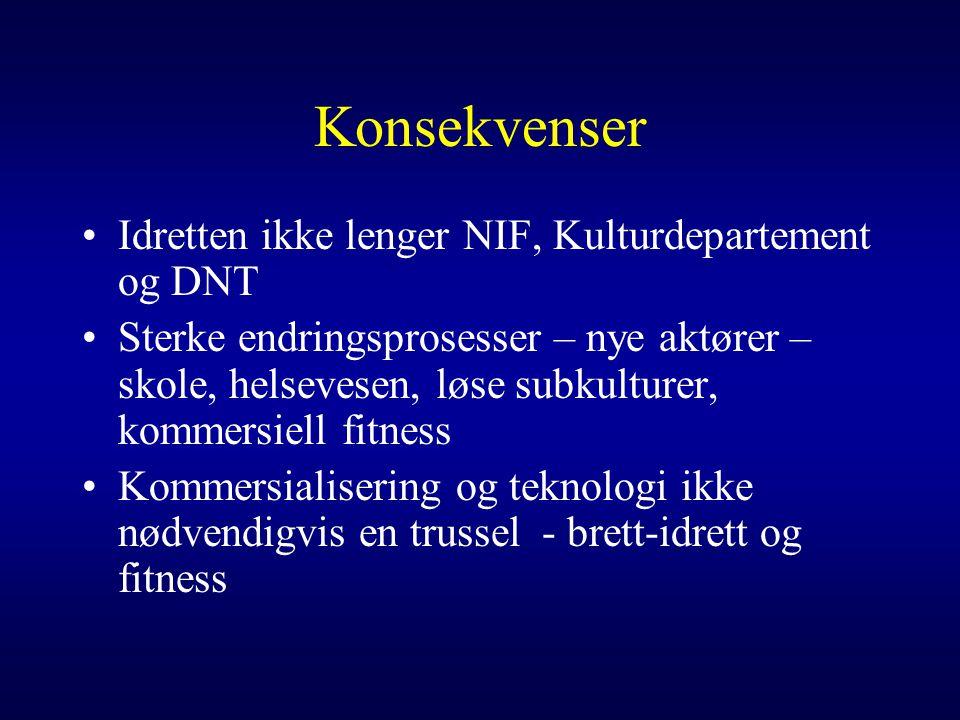 Konsekvenser Idretten ikke lenger NIF, Kulturdepartement og DNT Sterke endringsprosesser – nye aktører – skole, helsevesen, løse subkulturer, kommersi