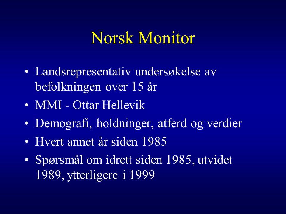 Norsk Monitor Landsrepresentativ undersøkelse av befolkningen over 15 år MMI - Ottar Hellevik Demografi, holdninger, atferd og verdier Hvert annet år
