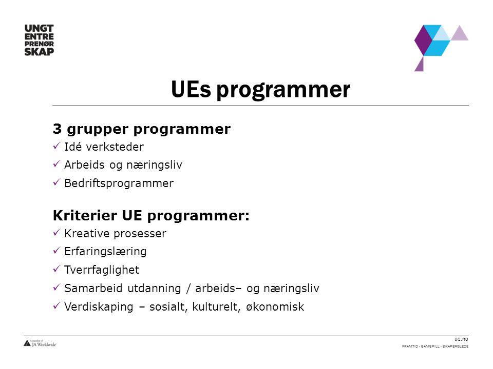 ue.no UEs programmer 3 grupper programmer Idé verksteder Arbeids og næringsliv Bedriftsprogrammer Kriterier UE programmer: Kreative prosesser Erfaring