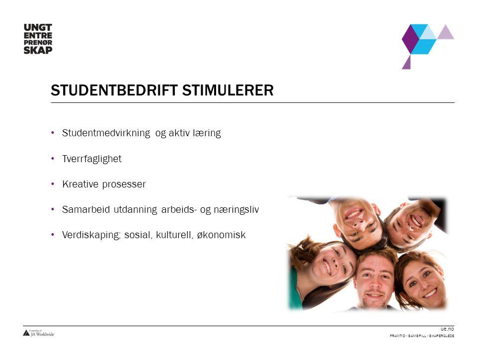 ue.no STUDENTBEDRIFT STIMULERER Studentmedvirkning og aktiv læring Tverrfaglighet Kreative prosesser Samarbeid utdanning arbeids- og næringsliv Verdis