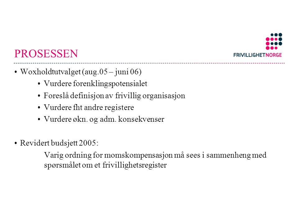 PROSESSEN Woxholdtutvalget (aug.05 – juni 06) Vurdere forenklingspotensialet Foreslå definisjon av frivillig organisasjon Vurdere fht andre registere Vurdere økn.
