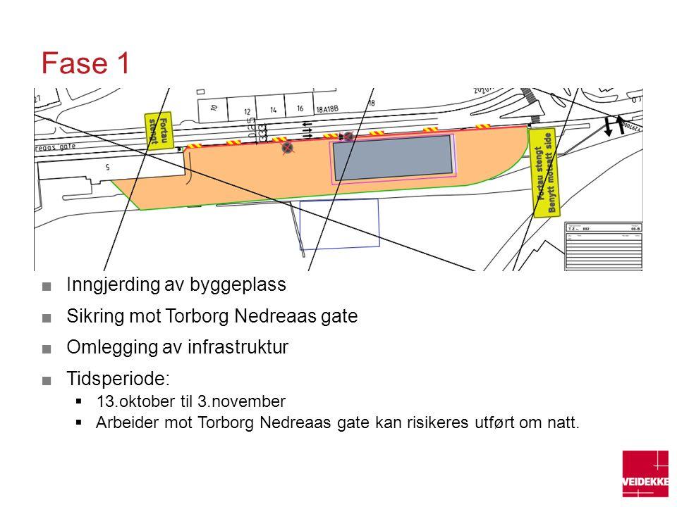 Fase 1 ■Inngjerding av byggeplass ■Sikring mot Torborg Nedreaas gate ■Omlegging av infrastruktur ■Tidsperiode:  13.oktober til 3.november  Arbeider