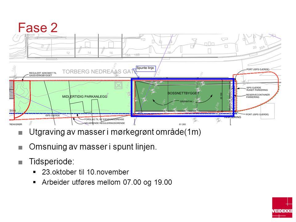 Fase 2 ■Utgraving av masser i mørkegrønt område(1m) ■Omsnuing av masser i spunt linjen. ■Tidsperiode:  23.oktober til 10.november  Arbeider utføres