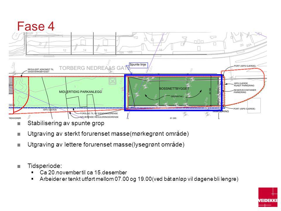 Fase 4 ■Stabilisering av spunte grop ■Utgraving av sterkt forurenset masse(mørkegrønt område) ■Utgraving av lettere forurenset masse(lysegrønt område)