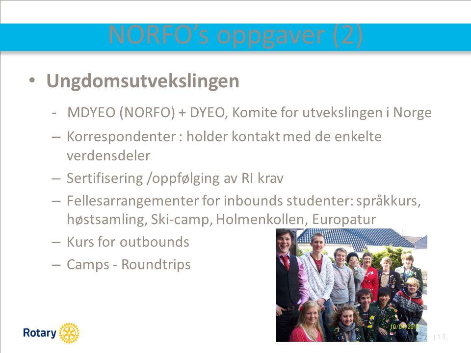 | 10 NORFO's oppgaver (2) Ungdomsutvekslingen - MDYEO (NORFO) + DYEO, Komite for utvekslingen i Norge – Korrespondenter : holder kontakt med de enkelte verdensdeler – Sertifisering /oppfølging av RI krav – Fellesarrangementer for inbounds studenter: språkkurs, høstsamling, Ski-camp, Holmenkollen, Europatur – Kurs for outbounds – Camps - Roundtrips
