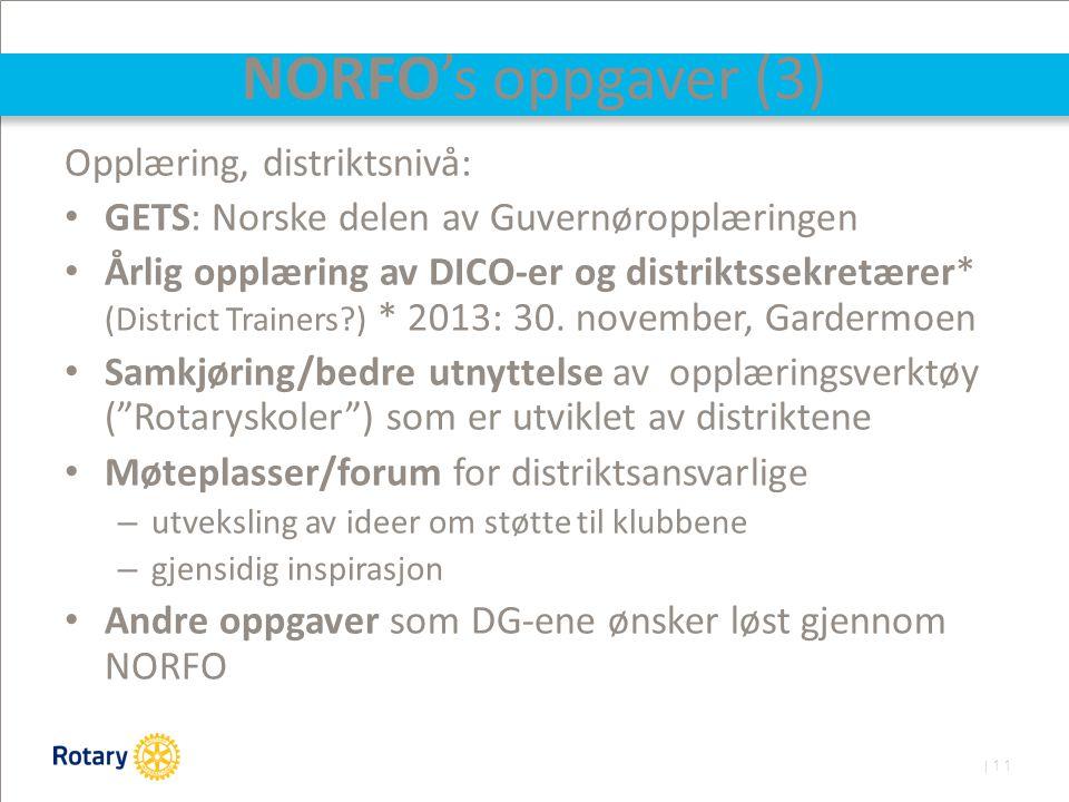 | 11 NORFO's oppgaver (3) Opplæring, distriktsnivå: GETS: Norske delen av Guvernøropplæringen Årlig opplæring av DICO-er og distriktssekretærer* (District Trainers?) * 2013: 30.