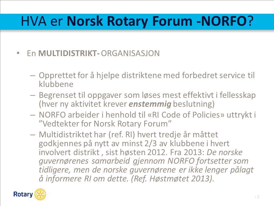 | 2 HVA er Norsk Rotary Forum -NORFO.