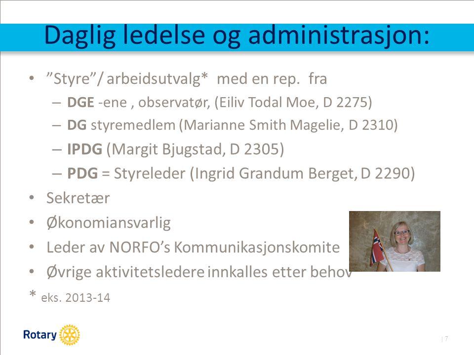| 7 Daglig ledelse og administrasjon: Styre / arbeidsutvalg* med en rep.