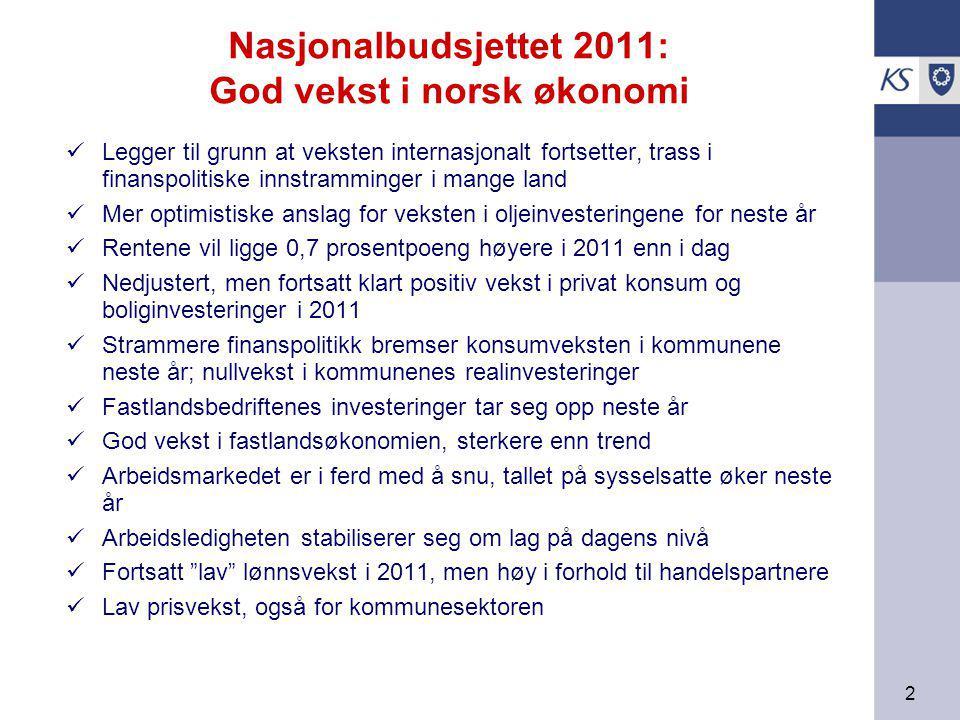 2 Nasjonalbudsjettet 2011: God vekst i norsk økonomi Legger til grunn at veksten internasjonalt fortsetter, trass i finanspolitiske innstramminger i m
